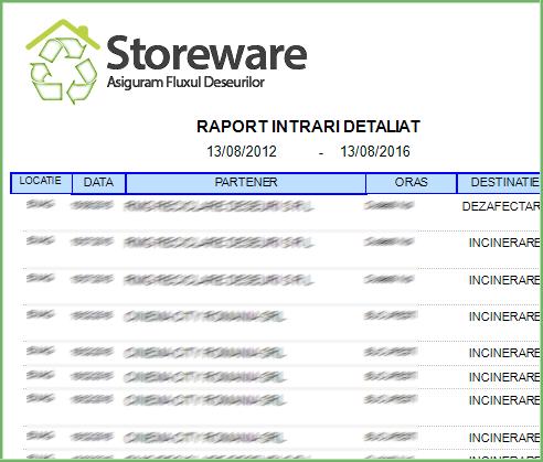 storeware-rapoarte